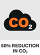 Reduction in CO2.